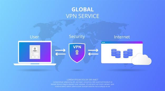 Como funciona uma Virtual Private Network
